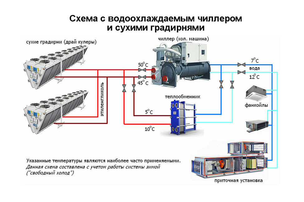 Альфа лаваль теплообменники схема Паяный теплообменник HISAKA BX-15 Киров