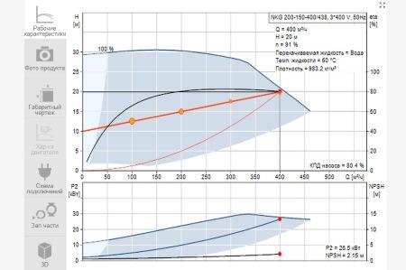 Пластины теплообменника Alfa Laval TL10-PFD Челябинск Cillit-Neutra– Нейтрализация растворов Cillit Каспийск